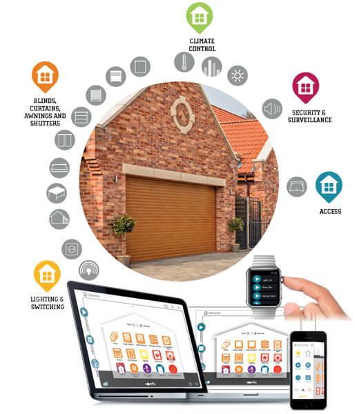 Smart Living Garages